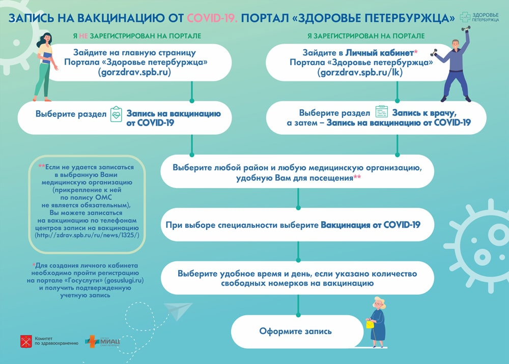 hpv vakcina gp)